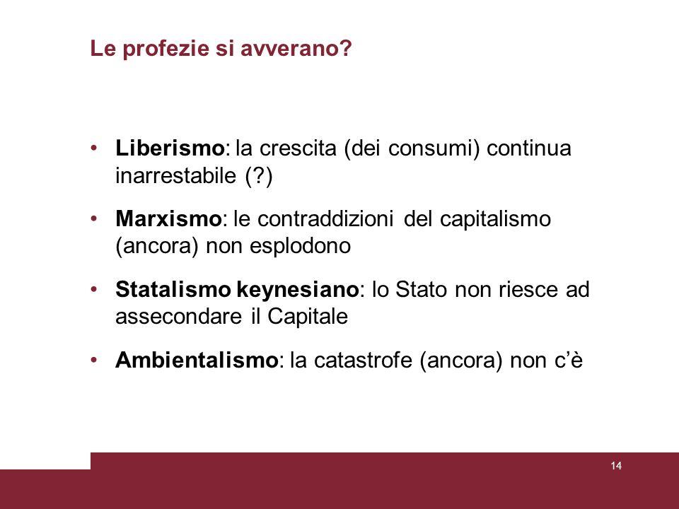 Le profezie si avverano? Liberismo: la crescita (dei consumi) continua inarrestabile (?) Marxismo: le contraddizioni del capitalismo (ancora) non espl