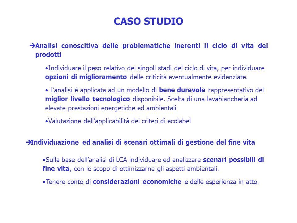 CASO STUDIO è Individuazione ed analisi di scenari ottimali di gestione del fine vita èAnalisi conoscitiva delle problematiche inerenti il ciclo di vi