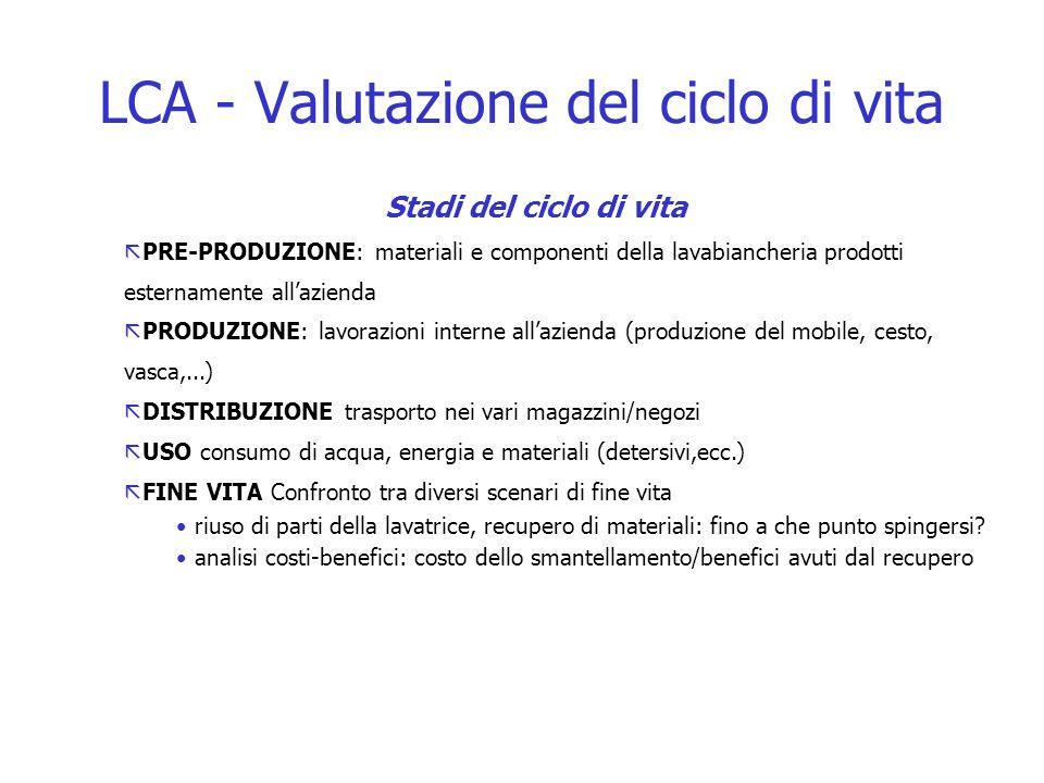 LCA - Valutazione del ciclo di vita Stadi del ciclo di vita ã PRE-PRODUZIONE: materiali e componenti della lavabiancheria prodotti esternamente all'az