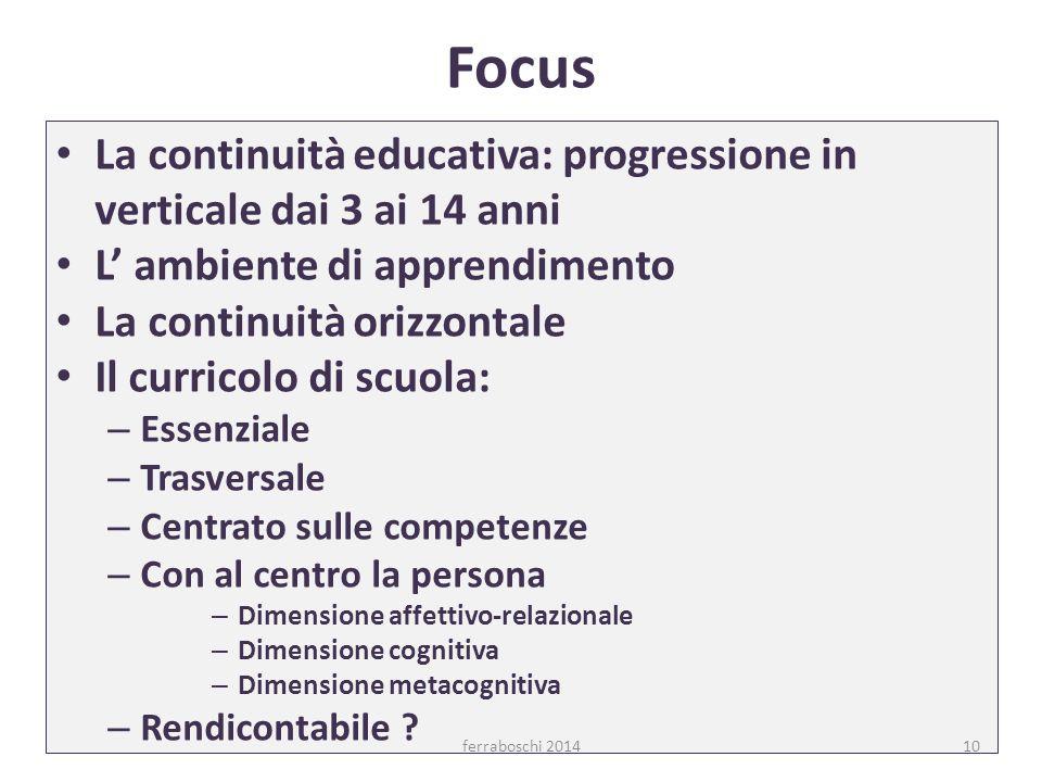 Focus La continuità educativa: progressione in verticale dai 3 ai 14 anni L' ambiente di apprendimento La continuità orizzontale Il curricolo di scuol