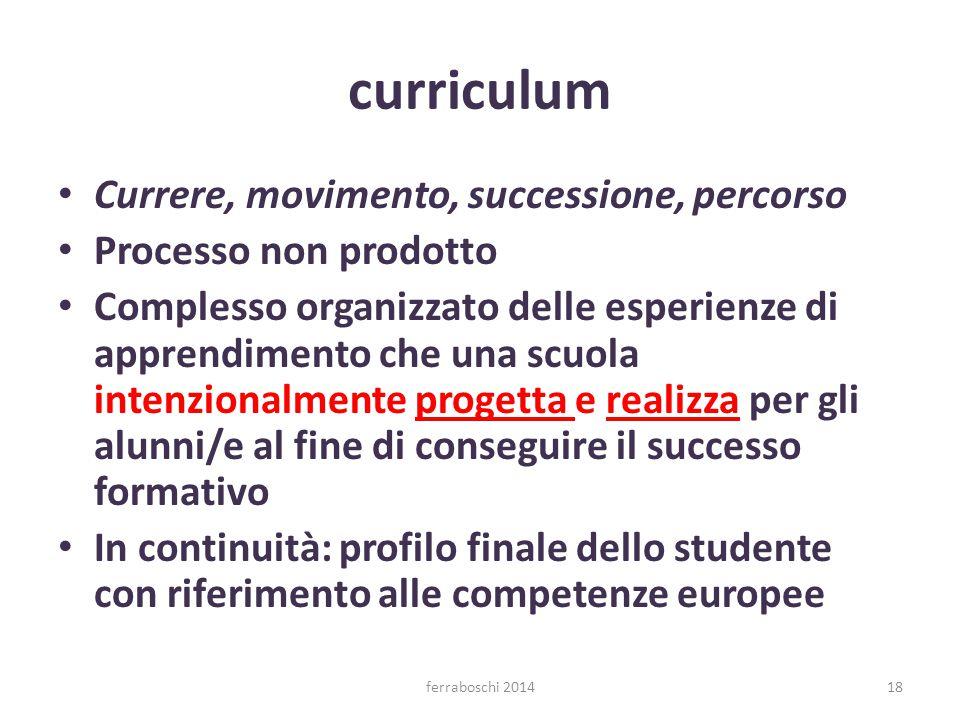18 curriculum Currere, movimento, successione, percorso Processo non prodotto Complesso organizzato delle esperienze di apprendimento che una scuola i