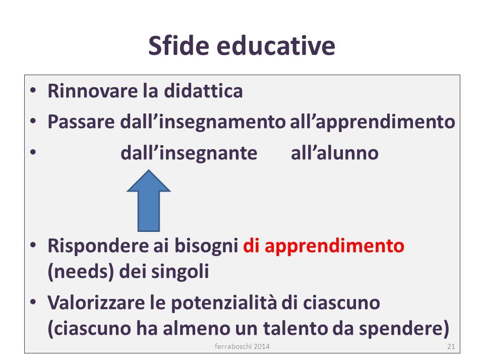 Sfide educative Rinnovare la didattica Passare dall'insegnamento all'apprendimento dall'insegnante all'alunno Rispondere ai bisogni di apprendimento (