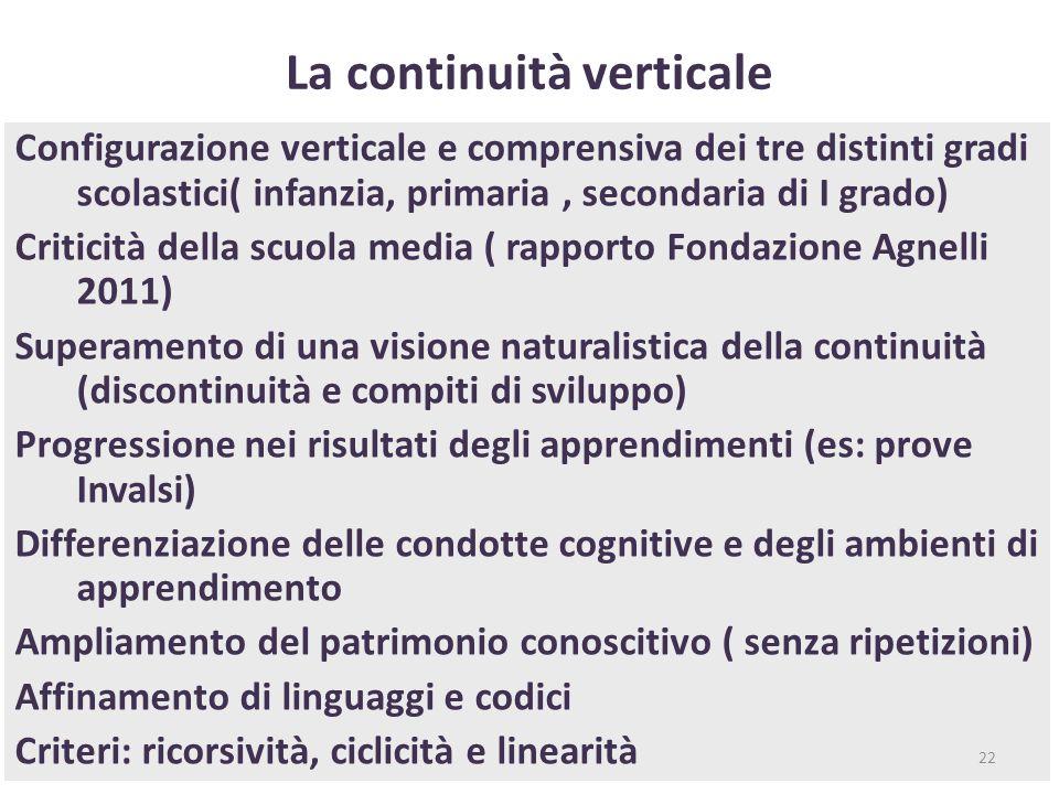 22 La continuità verticale Configurazione verticale e comprensiva dei tre distinti gradi scolastici( infanzia, primaria, secondaria di I grado) Critic