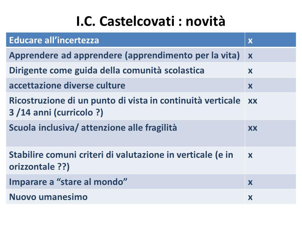 I.C. Castelcovati : novità Educare all'incertezzax Apprendere ad apprendere (apprendimento per la vita)x Dirigente come guida della comunità scolastic