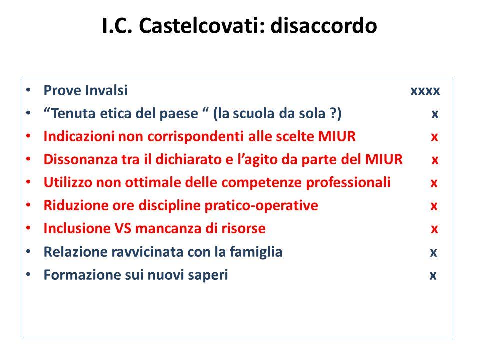 """I.C. Castelcovati: disaccordo Prove Invalsi xxxx """"Tenuta etica del paese """" (la scuola da sola ?) x Indicazioni non corrispondenti alle scelte MIUR x D"""