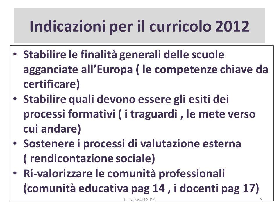 Stabilire le finalità generali delle scuole agganciate all'Europa ( le competenze chiave da certificare) Stabilire quali devono essere gli esiti dei p