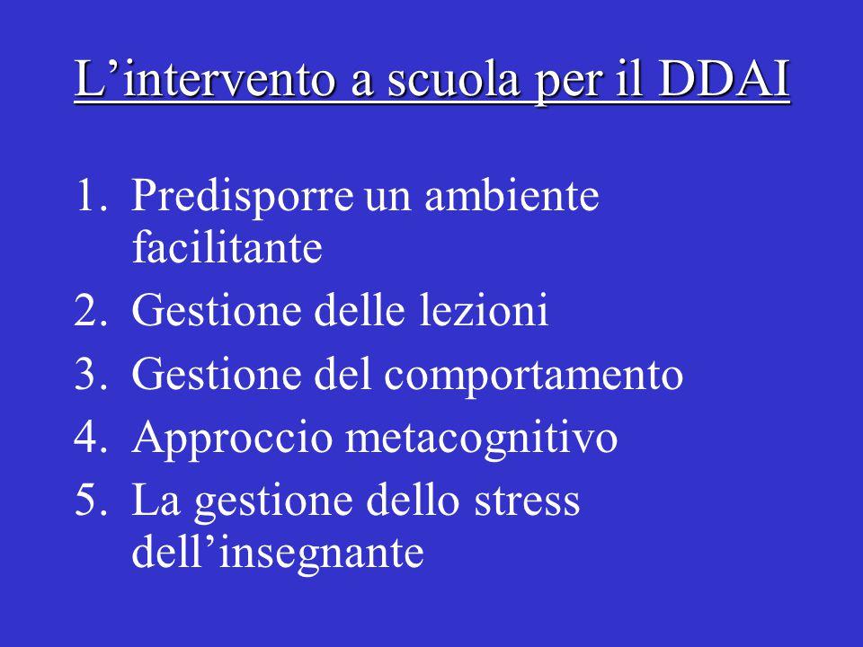 L'intervento a scuola per il DDAI 1.Predisporre un ambiente facilitante 2.Gestione delle lezioni 3.Gestione del comportamento 4.Approccio metacognitiv
