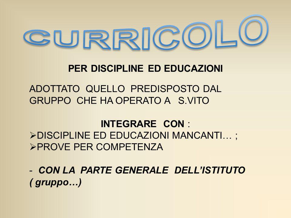 PER DISCIPLINE ED EDUCAZIONI ADOTTATO QUELLO PREDISPOSTO DAL GRUPPO CHE HA OPERATO A S.VITO INTEGRARE CON :  DISCIPLINE ED EDUCAZIONI MANCANTI… ;  PROVE PER COMPETENZA - CON LA PARTE GENERALE DELL'ISTITUTO ( gruppo…)