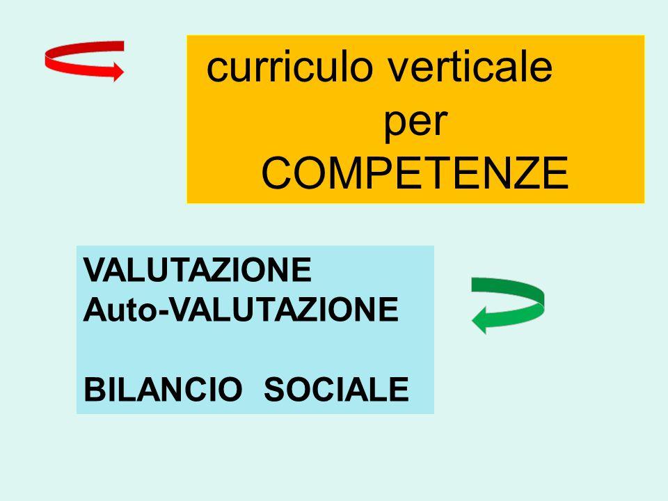 curriculo verticale per COMPETENZE VALUTAZIONE Auto-VALUTAZIONE BILANCIO SOCIALE