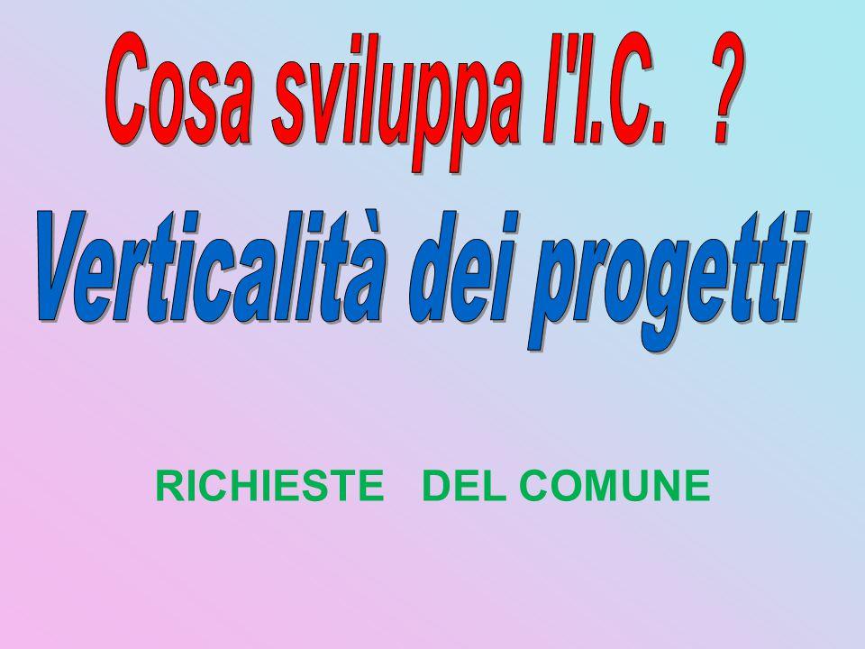 RICHIESTE DEL COMUNE
