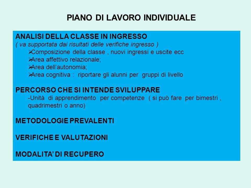 PIANO DI LAVORO INDIVIDUALE ANALISI DELLA CLASSE IN INGRESSO ( va supportata dai risultati delle verifiche ingresso )  Composizione della classe, nuo