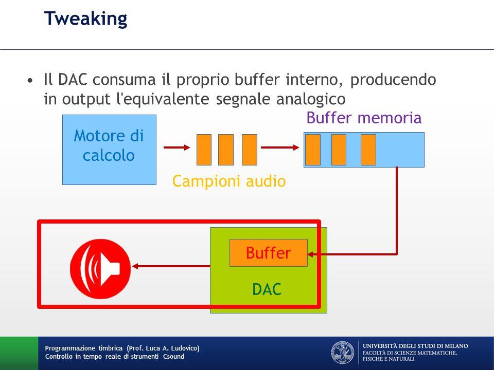Programmazione timbrica (Prof. Luca A. Ludovico) Controllo in tempo reale di strumenti Csound Tweaking Il DAC consuma il proprio buffer interno, produ