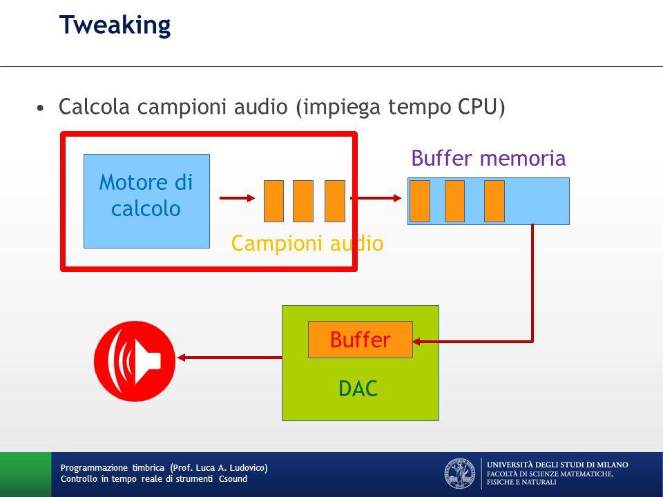 Programmazione timbrica (Prof. Luca A. Ludovico) Controllo in tempo reale di strumenti Csound Tweaking Calcola campioni audio (impiega tempo CPU) Buff