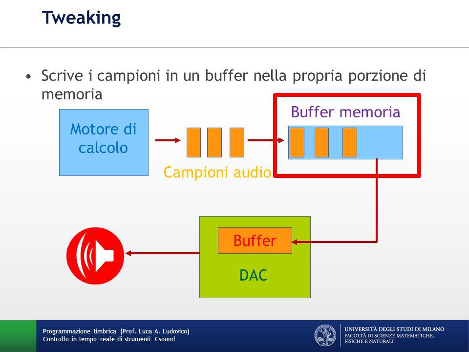 Programmazione timbrica (Prof. Luca A. Ludovico) Controllo in tempo reale di strumenti Csound Tweaking Scrive i campioni in un buffer nella propria po