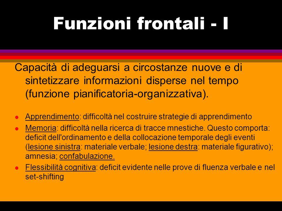 Funzioni frontali - II Astrazione: incapacità di cogliere, nei multiformi elementi che compongono la realtà, le caratteristiche essenziali.