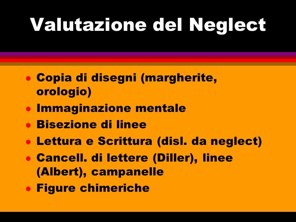 Neglect - Caratteristiche l Ipotesi più accreditata: deficit attenzionale: spiega l'evidenza di neglect anche a livello immaginativo (Test di Piazza del Duomo).