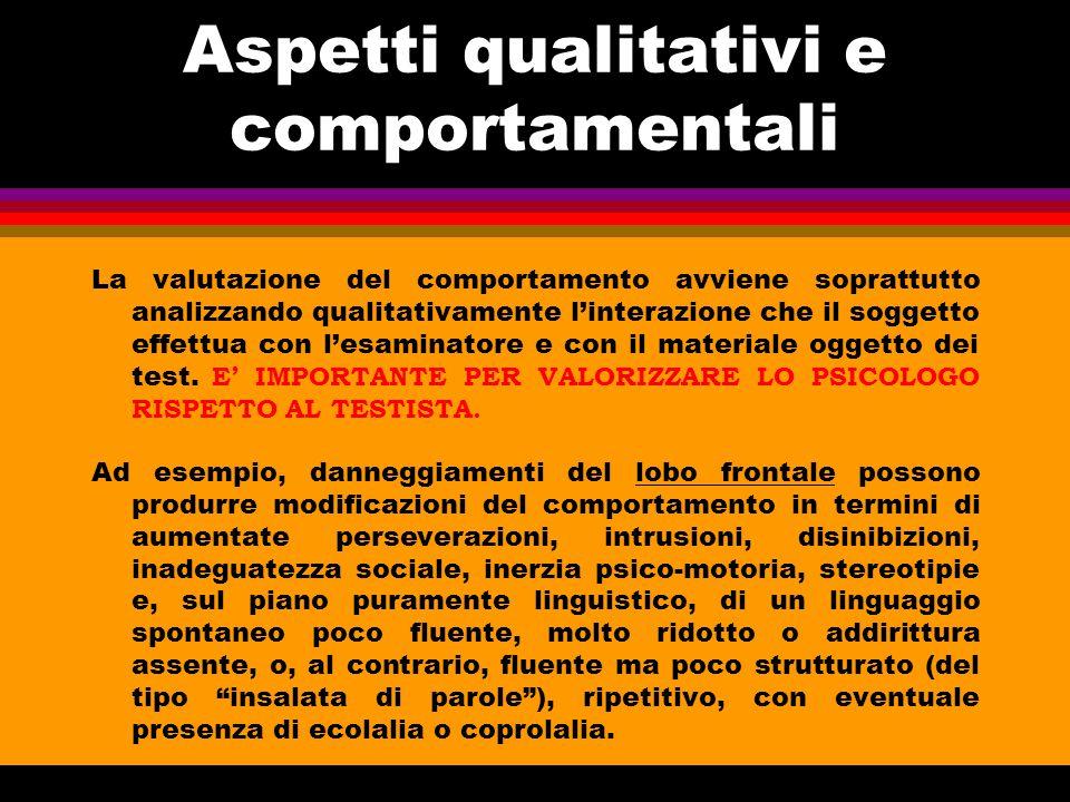 Fattori intervenienti ETA' SCOLARITA' USO FARMACI/DROGHE IPOVISUS/IPOACUSIA/DEF.