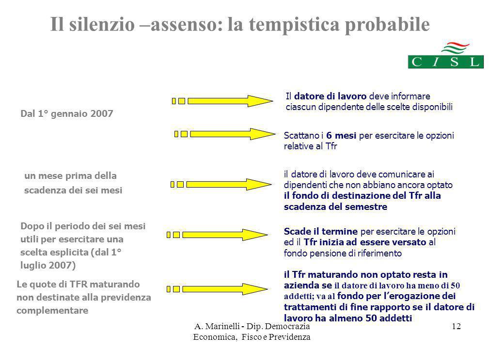 A. Marinelli - Dip. Democrazia Economica, Fisco e Previdenza 12 Il silenzio –assenso: la tempistica probabile Dal 1° gennaio 2007 Il datore di lavoro