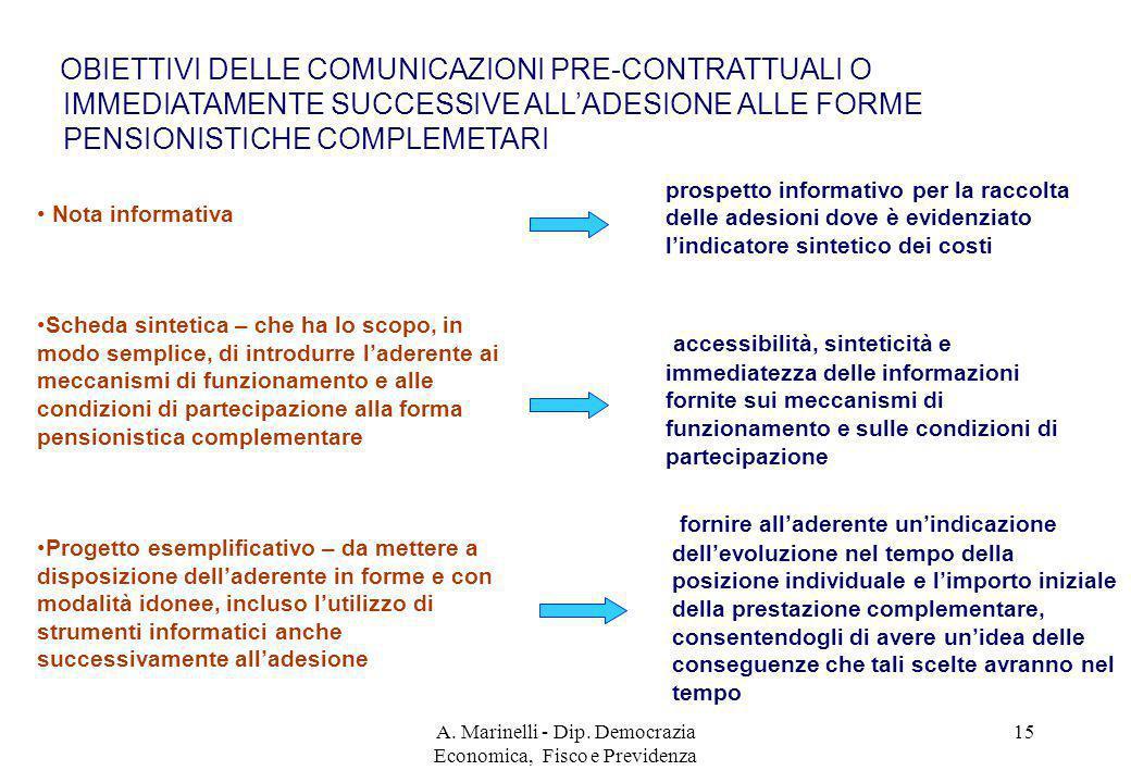 A. Marinelli - Dip. Democrazia Economica, Fisco e Previdenza 15 Nota informativa Scheda sintetica – che ha lo scopo, in modo semplice, di introdurre l