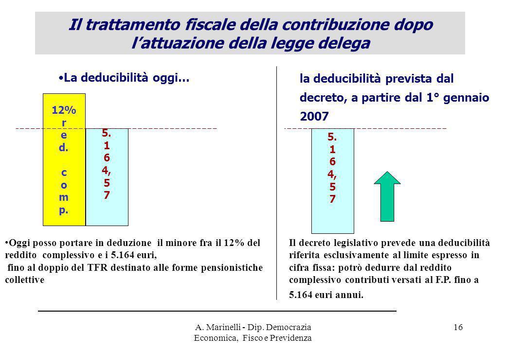 A. Marinelli - Dip. Democrazia Economica, Fisco e Previdenza 16 12% r e d. c o m p. 5. 1 6 4, 5 7 5. 1 6 4, 5 7 Il trattamento fiscale della contribuz