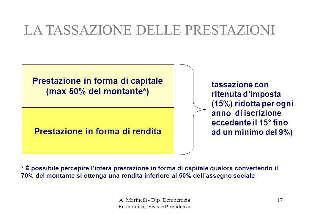 A. Marinelli - Dip. Democrazia Economica, Fisco e Previdenza 17 Prestazione in forma di capitale (max 50% del montante*) Prestazione in forma di rendi