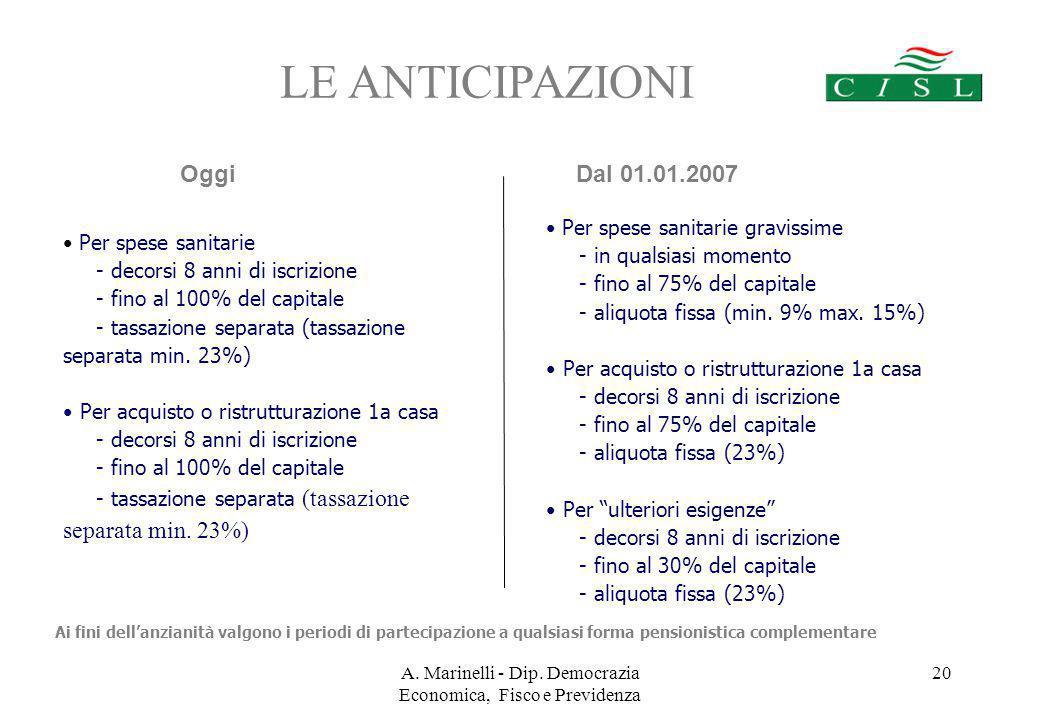 A. Marinelli - Dip. Democrazia Economica, Fisco e Previdenza 20 Oggi Dal 01.01.2007 Per spese sanitarie - decorsi 8 anni di iscrizione - fino al 100%
