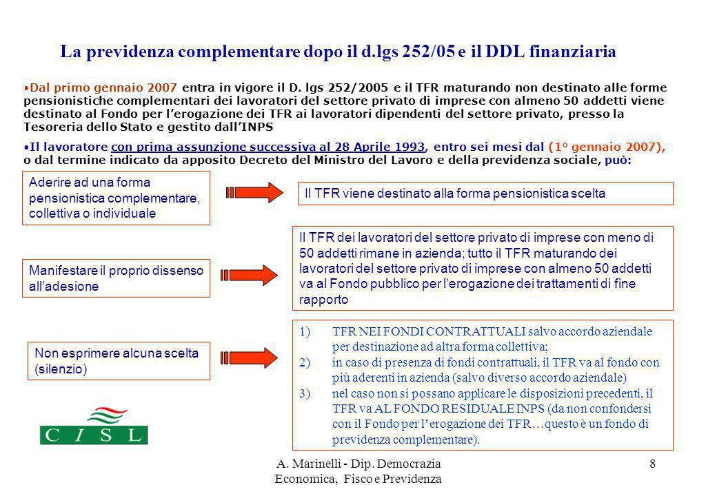 A. Marinelli - Dip. Democrazia Economica, Fisco e Previdenza 8 La previdenza complementare dopo il d.lgs 252/05 e il DDL finanziaria Dal primo gennaio