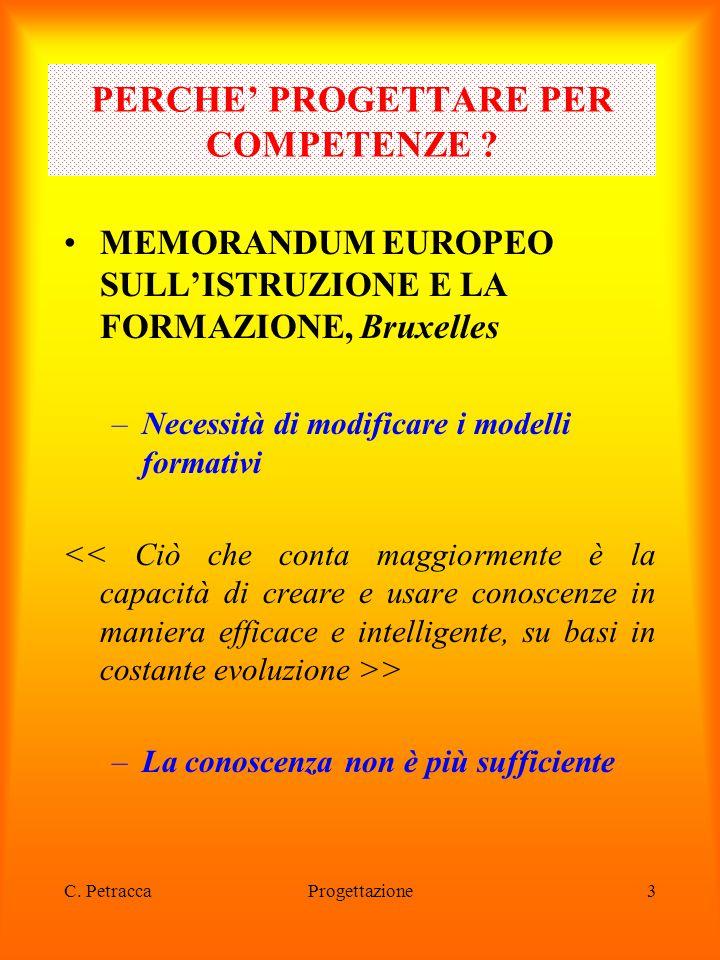 C. PetraccaProgettazione3 PERCHE' PROGETTARE PER COMPETENZE ? MEMORANDUM EUROPEO SULL'ISTRUZIONE E LA FORMAZIONE, Bruxelles –Necessità di modificare i