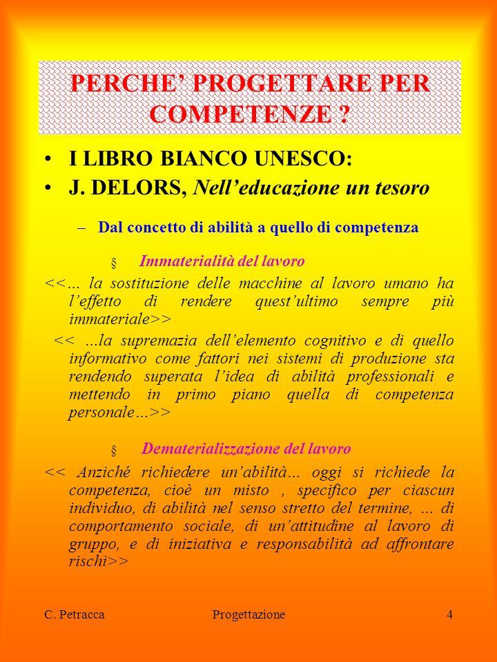 C.PetraccaProgettazione25 C) LINEA DEL MARE Condotte cognitive Schemi logici PH.