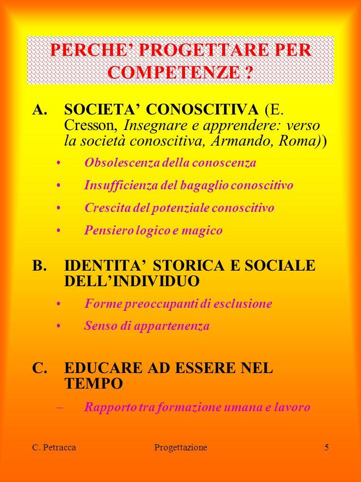 C. PetraccaProgettazione5 A.SOCIETA' CONOSCITIVA (E. Cresson, Insegnare e apprendere: verso la società conoscitiva, Armando, Roma)) Obsolescenza della