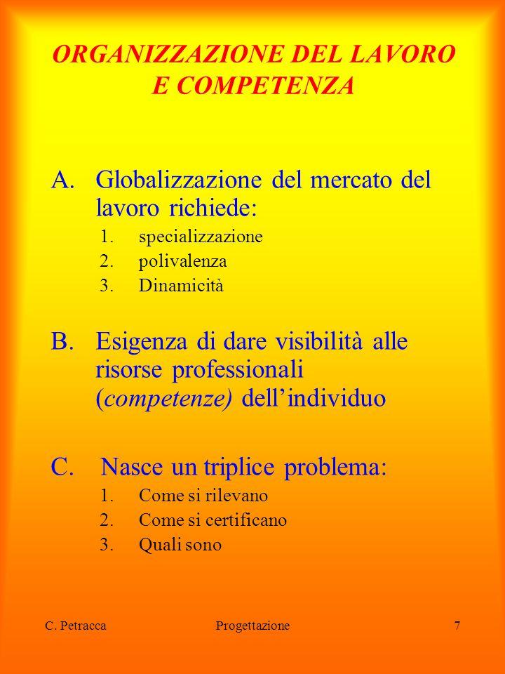 C. PetraccaProgettazione7 ORGANIZZAZIONE DEL LAVORO E COMPETENZA A.Globalizzazione del mercato del lavoro richiede: 1.specializzazione 2.polivalenza 3
