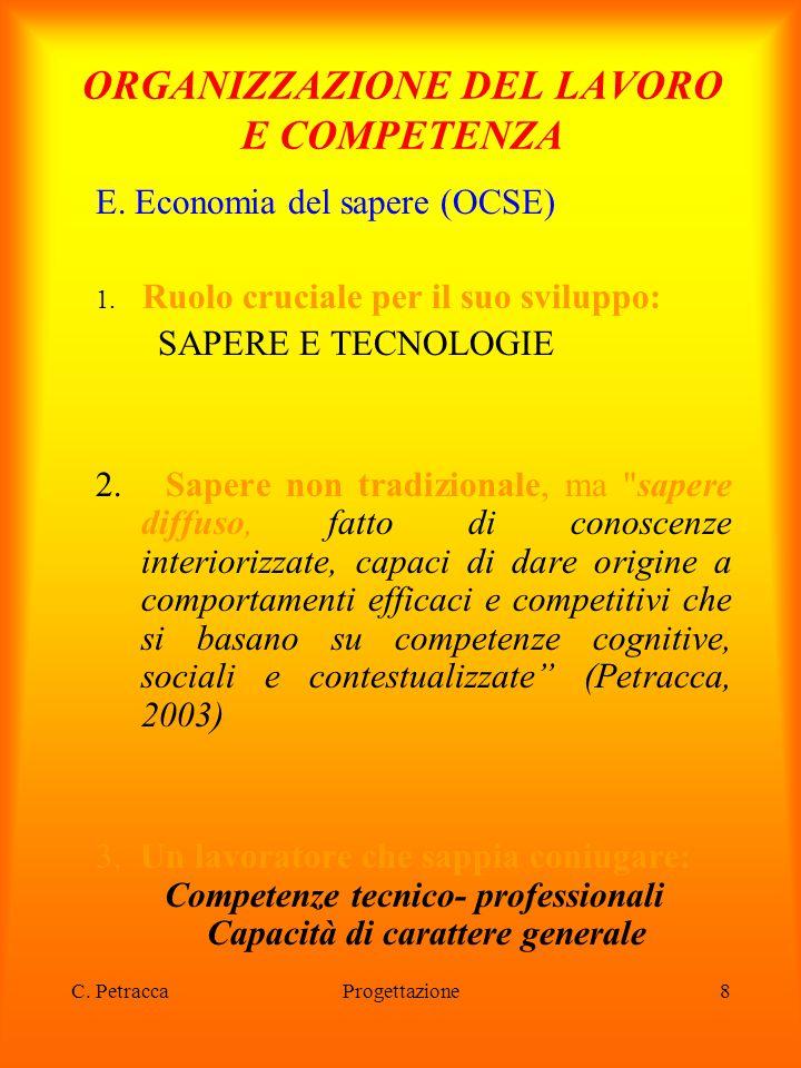 C.PetraccaProgettazione9 E. Economia del sapere (OCSE) 5.