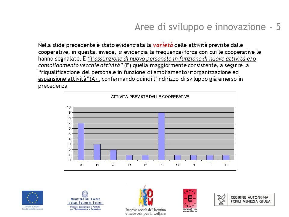 Aree di sviluppo e innovazione - 5 Nella slide precedente è stato evidenziata la varietà delle attività previste dalle cooperative, in questa, invece, si evidenzia la frequenza/forza con cui le cooperative le hanno segnalate.