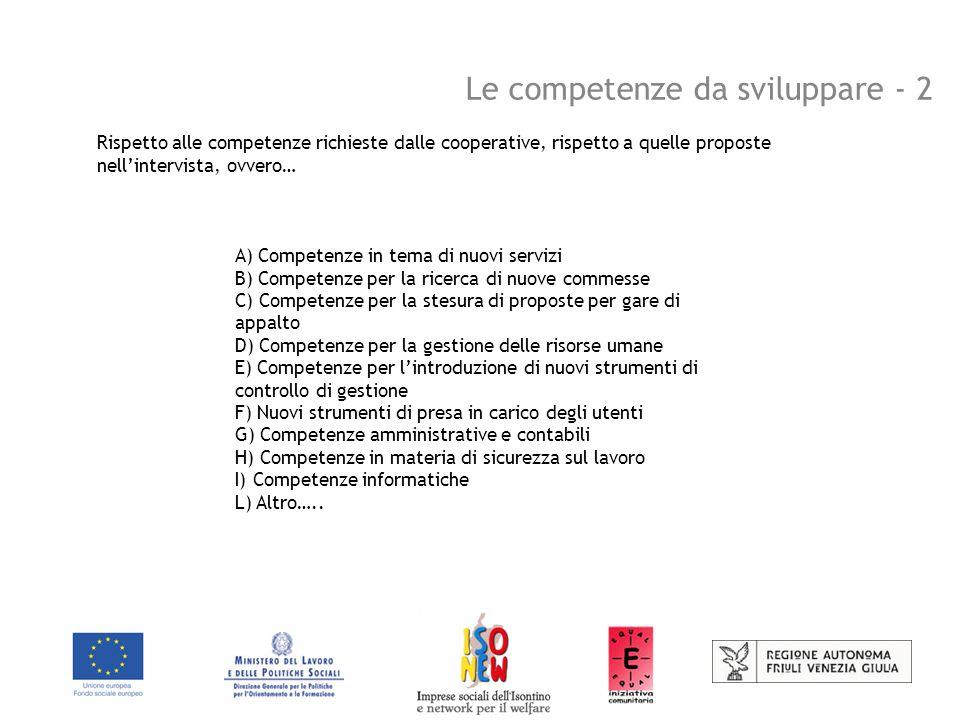 Le competenze da sviluppare - 2 Rispetto alle competenze richieste dalle cooperative, rispetto a quelle proposte nell'intervista, ovvero… A) Competenze in tema di nuovi servizi B) Competenze per la ricerca di nuove commesse C) Competenze per la stesura di proposte per gare di appalto D) Competenze per la gestione delle risorse umane E) Competenze per l'introduzione di nuovi strumenti di controllo di gestione F) Nuovi strumenti di presa in carico degli utenti G) Competenze amministrative e contabili H) Competenze in materia di sicurezza sul lavoro I) Competenze informatiche L) Altro…..