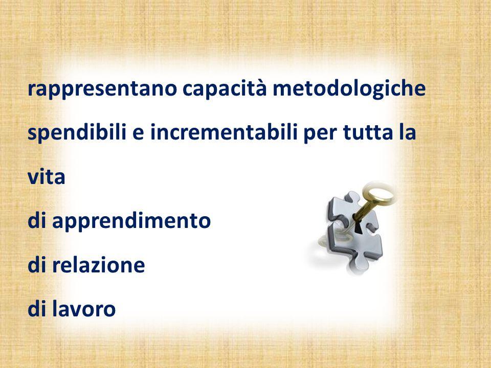 rappresentano capacità metodologiche spendibili e incrementabili per tutta la vita di apprendimento di relazione di lavoro
