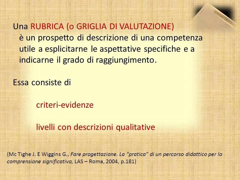 Una RUBRICA (o GRIGLIA DI VALUTAZIONE) è un prospetto di descrizione di una competenza utile a esplicitarne le aspettative specifiche e a indicarne il grado di raggiungimento.