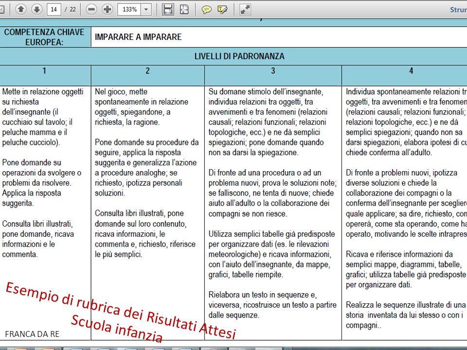 Esempio di rubrica dei Risultati Attesi Scuola infanzia FRANCA DA RE