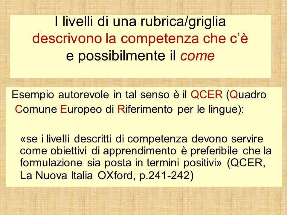 I livelli di una rubrica/griglia descrivono la competenza che c'è e possibilmente il come Esempio autorevole in tal senso è il QCER (Quadro Comune Europeo di Riferimento per le lingue): «se i livelli descritti di competenza devono servire come obiettivi di apprendimento è preferibile che la formulazione sia posta in termini positivi» (QCER, La Nuova Italia OXford, p.241-242 )