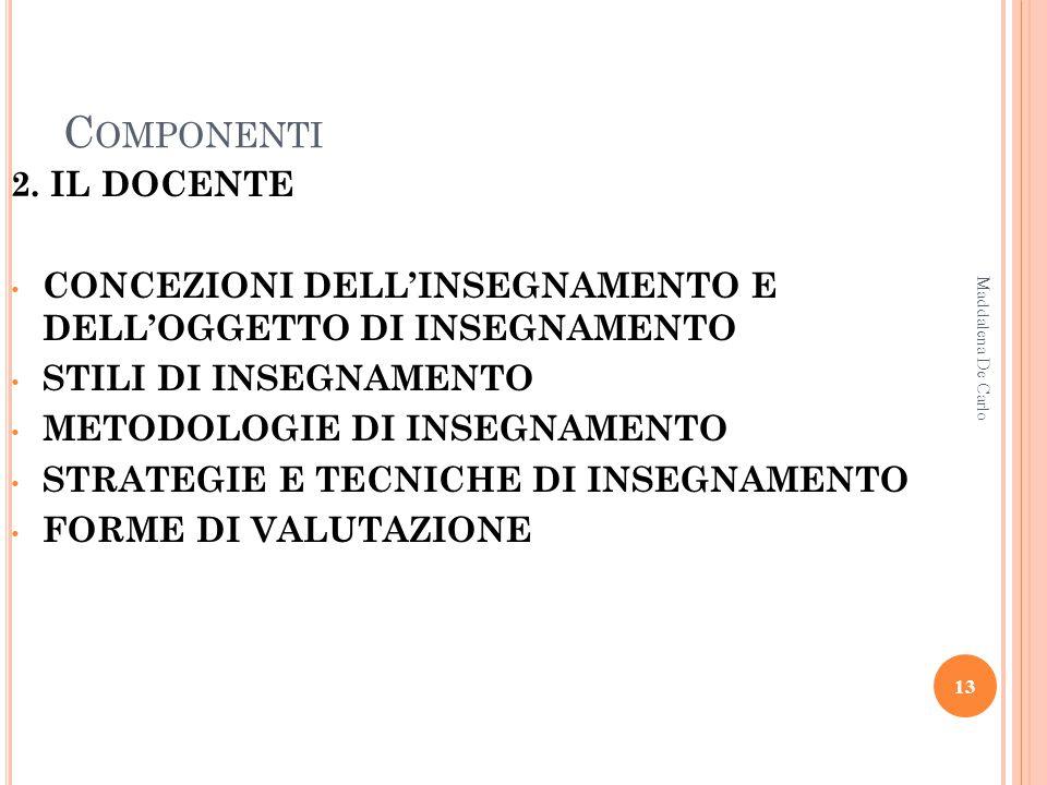 AMBITI DI INTERESSE 12 Maddalena De Carlo 1. IL CONTESTO EDUCATIVO ATTESE BISOGNI TRADIZIONI SCOLASTICHE FINALITA' EDUCATIVE GENERALI
