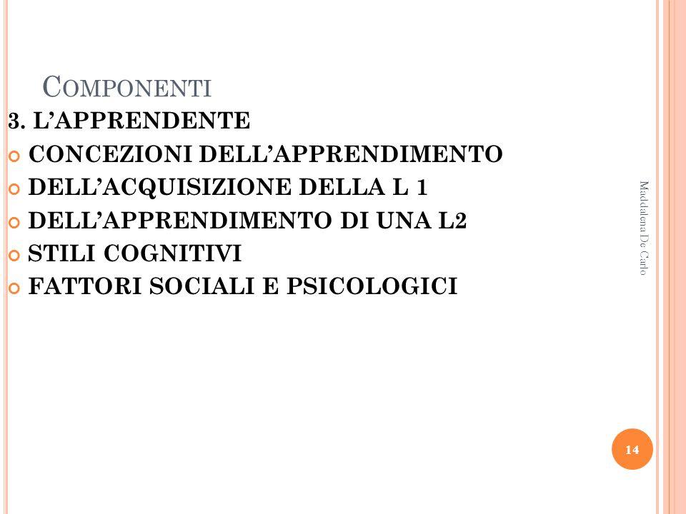C OMPONENTI 13 Maddalena De Carlo 2. IL DOCENTE CONCEZIONI DELL'INSEGNAMENTO E DELL'OGGETTO DI INSEGNAMENTO STILI DI INSEGNAMENTO METODOLOGIE DI INSEG