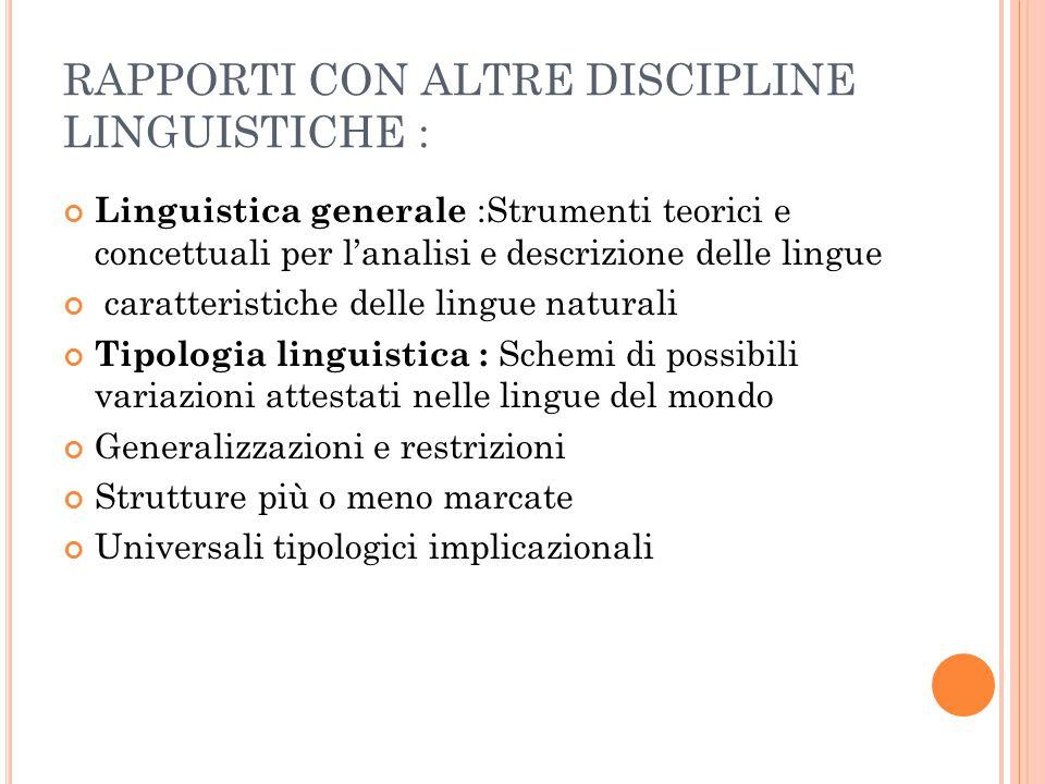 C OMPONENTI 15 Maddalena De Carlo 4. LA LINGUA CONCEZIONI E TEORIE LINGUISTICHE DESCRIZIONE DELLE LINGUE DI INSEGNAMENTO ASPETTI SOCIALI E CULTURALI D