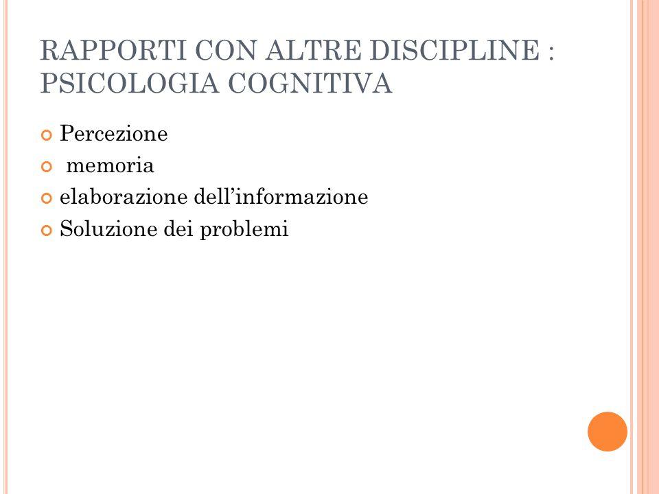 R APPORTI CON ALTRE DISCIPLINE : Neurolinguistica : Basi biologiche del processo di apprendimento Meccanismi neurali Disturbi del linguaggio (afasie)