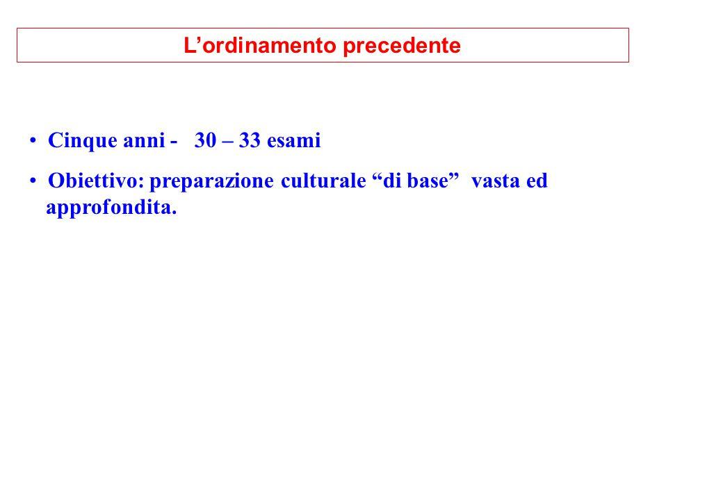 L'ordinamento precedente Cinque anni - 30 – 33 esami Obiettivo: preparazione culturale di base vasta ed approfondita.