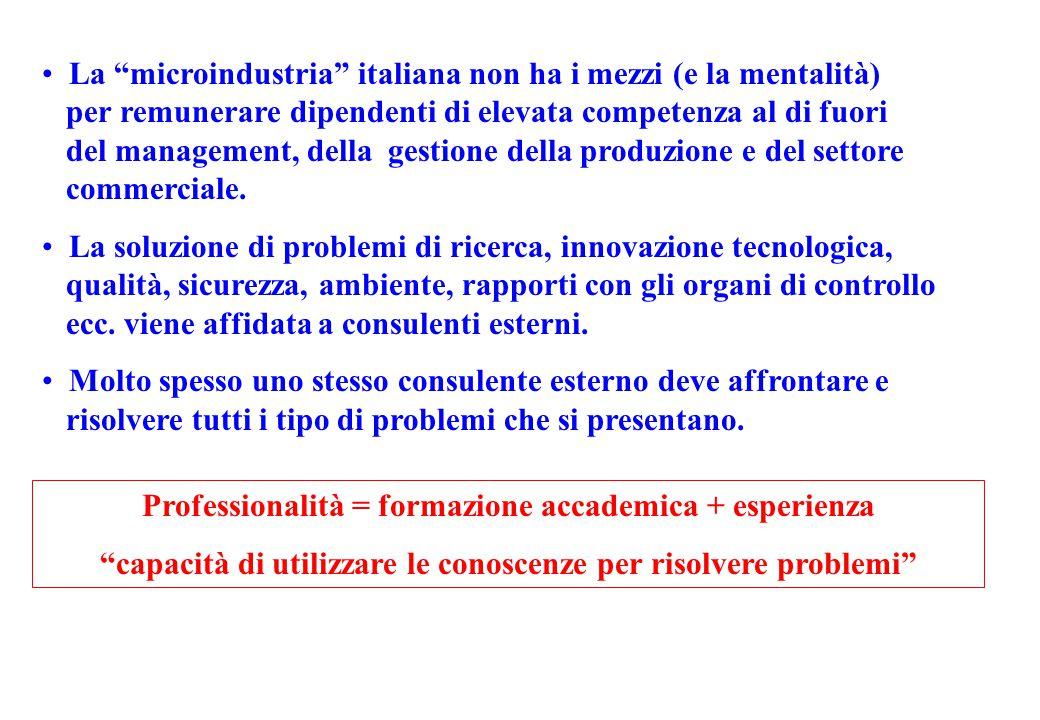 La microindustria italiana non ha i mezzi (e la mentalità) per remunerare dipendenti di elevata competenza al di fuori del management, della gestione della produzione e del settore commerciale.