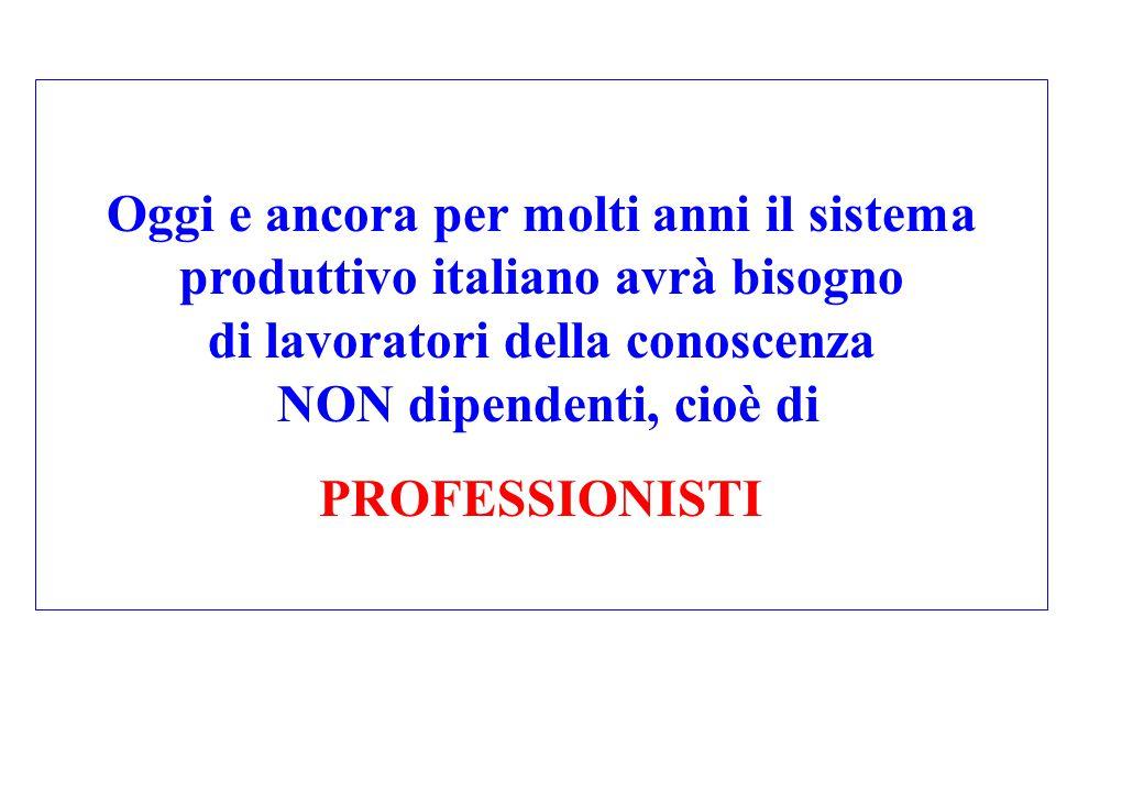 Oggi e ancora per molti anni il sistema produttivo italiano avrà bisogno di lavoratori della conoscenza NON dipendenti, cioè di PROFESSIONISTI