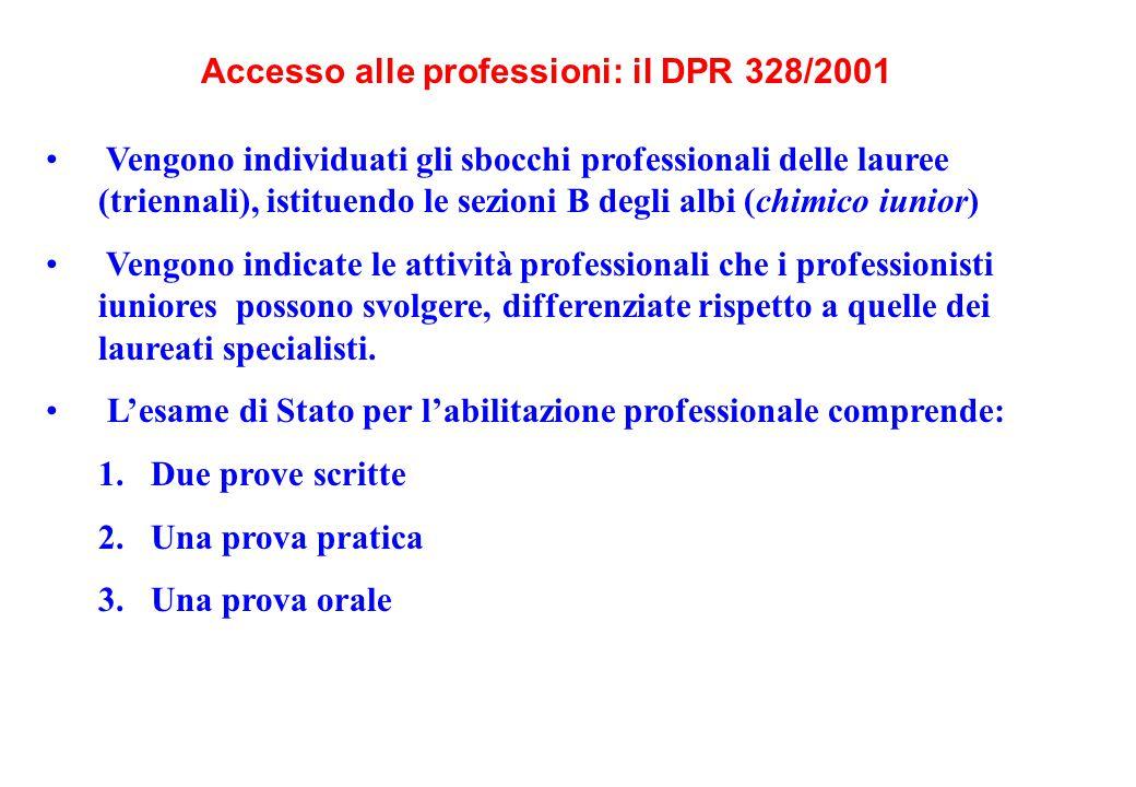 Accesso alle professioni: il DPR 328/2001 Vengono individuati gli sbocchi professionali delle lauree (triennali), istituendo le sezioni B degli albi (chimico iunior) Vengono indicate le attività professionali che i professionisti iuniores possono svolgere, differenziate rispetto a quelle dei laureati specialisti.