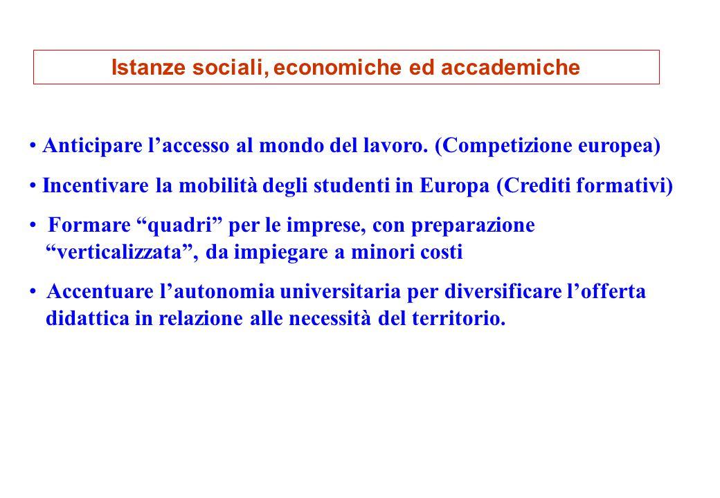 Istanze sociali, economiche ed accademiche Anticipare l'accesso al mondo del lavoro.
