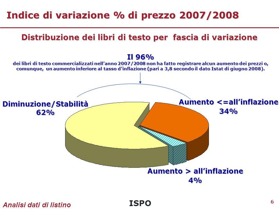 ISPO 7 Le priorità espresse nei consumi familiari Le priorità espresse nei consumi familiari