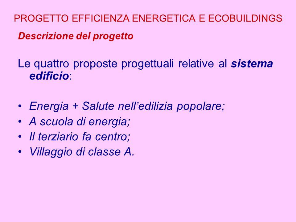 PROGETTO EFFICIENZA ENERGETICA E ECOBUILDINGS Descrizione del progetto Le quattro proposte progettuali relative al sistema edificio: Energia + Salute nell'edilizia popolare; A scuola di energia; Il terziario fa centro; Villaggio di classe A.