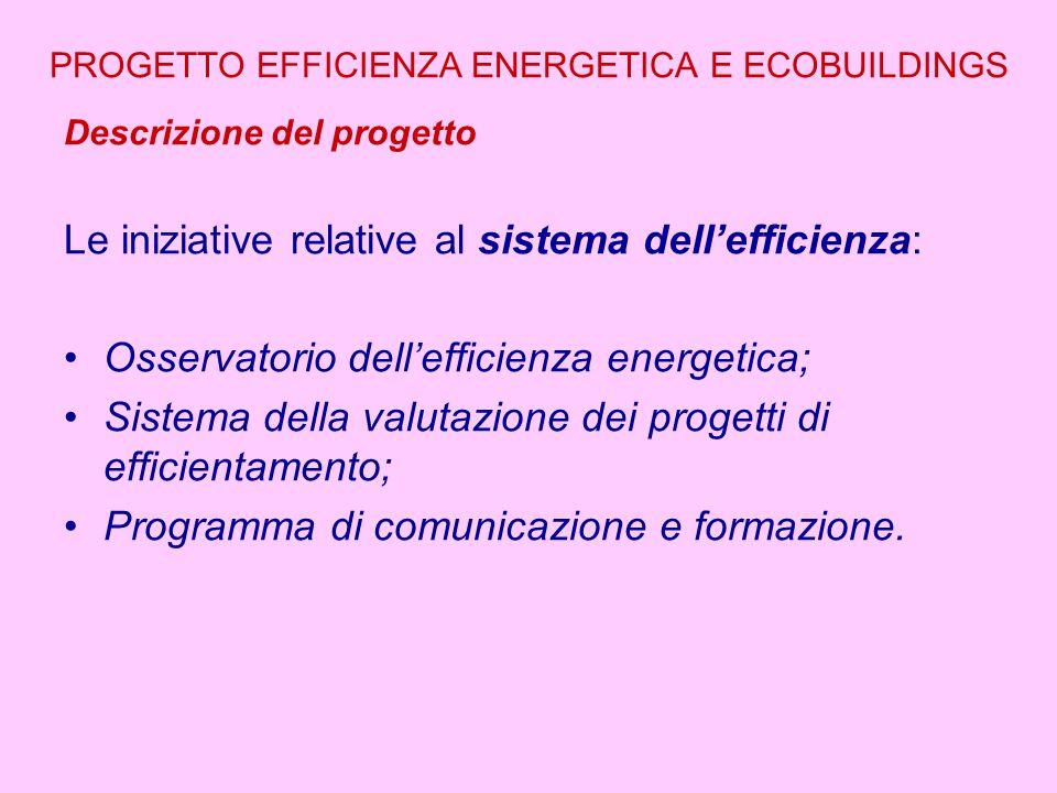 PROGETTO EFFICIENZA ENERGETICA E ECOBUILDINGS Descrizione del progetto Le iniziative relative al sistema dell'efficienza: Osservatorio dell'efficienza energetica; Sistema della valutazione dei progetti di efficientamento; Programma di comunicazione e formazione.